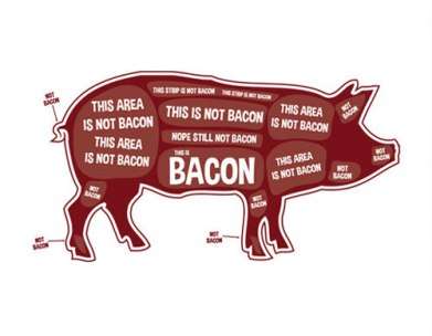 bacon-chart