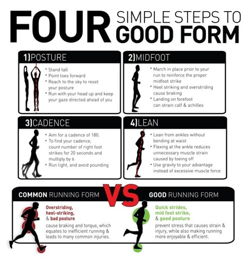 Four-Steps-to-Good-Running-Form
